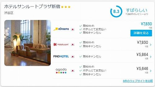 ホテル料金比較サイトhotelscombinedの画面